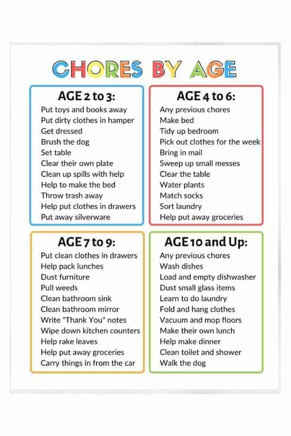 chores by age free printable sheet
